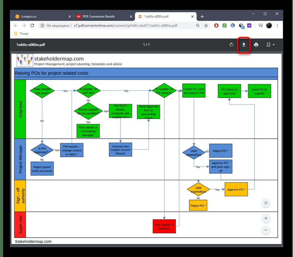 Загрузка файла после конвертирования VSD в PDF через онлайн-сервис PDF Convert Online