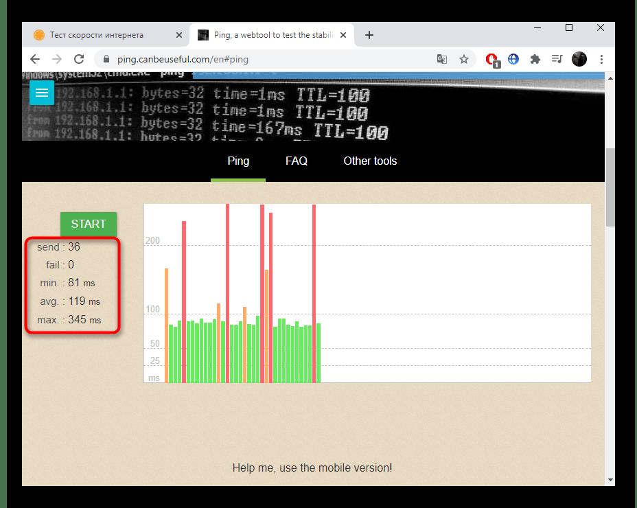 Результат проверки стабильности сети через онлайн-сервис Ping-СanBeUseful