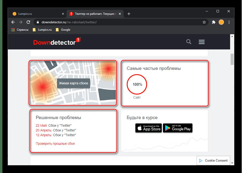 Живая карта сбоев и решение проблем в работе Twitter на сайте Downdetector в браузере Google Chrome