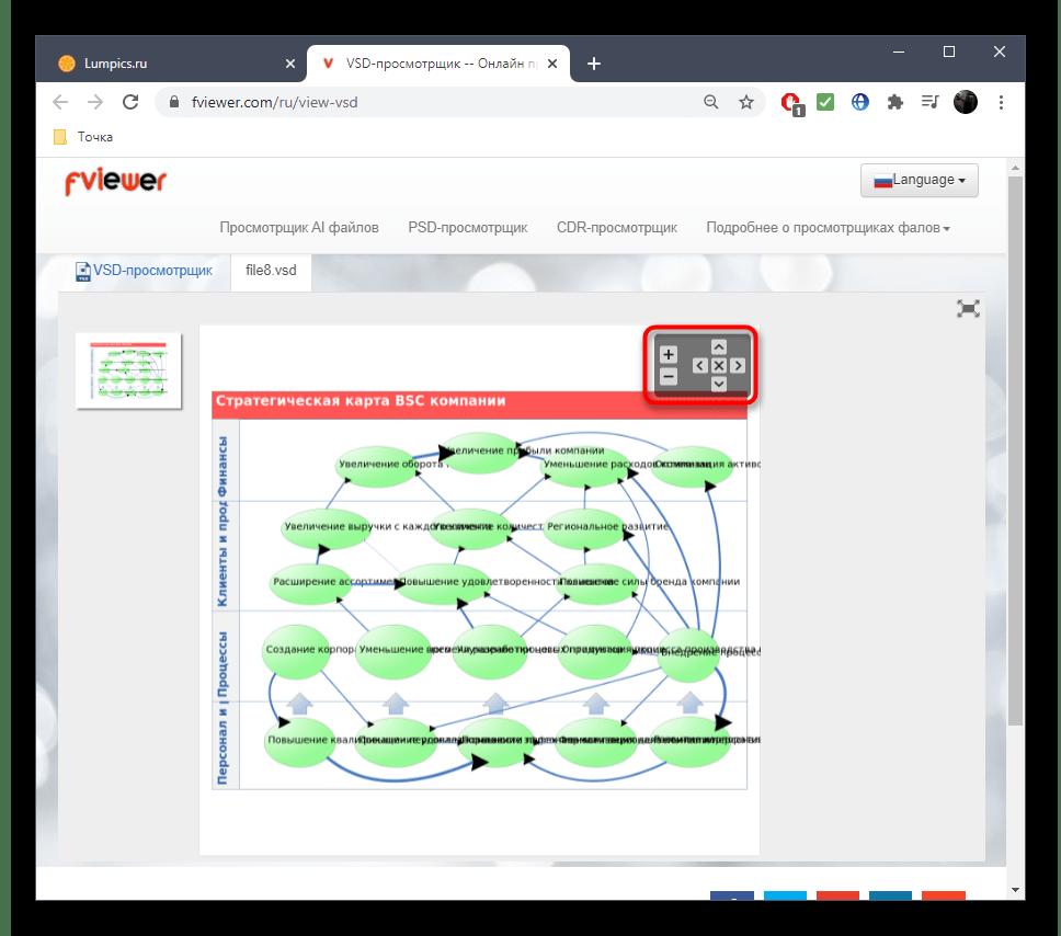 Инструменты управления при просмотре VSD через онлайн-сервис Fviewer