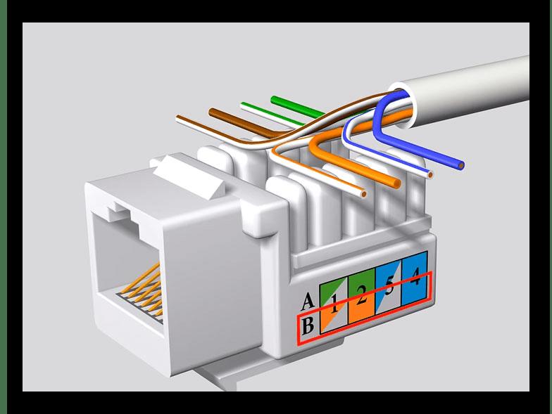 Подключение кабеля оптоволокна к сетевой розетке в стене