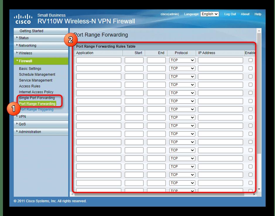 Создание таблицы для проброса портов через веб-интерфейс роутера Cisco