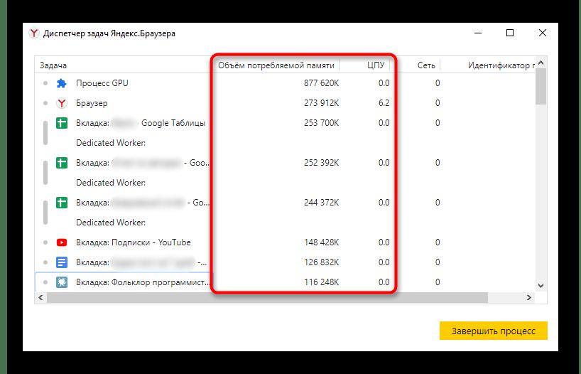 Анализ потребления вкладками и расширениями оперативной памяти и процессора через встроенный в браузер Диспетчер задач