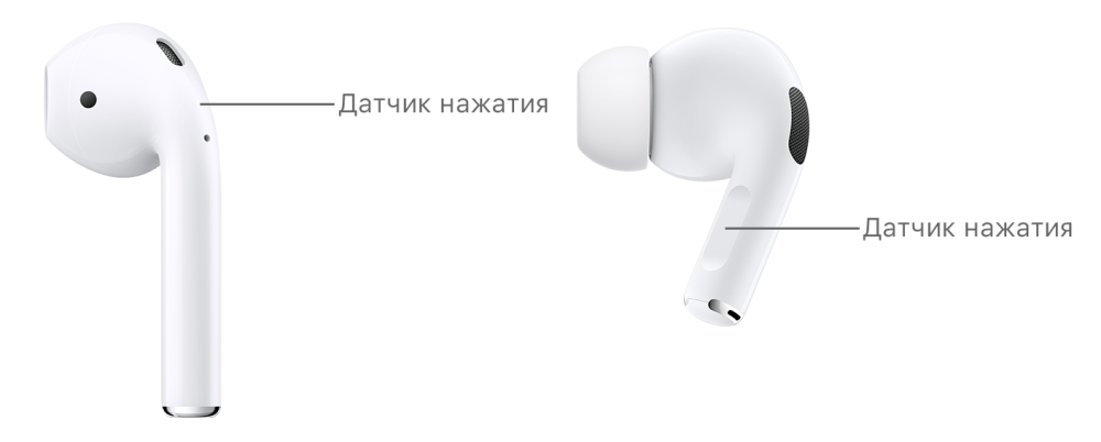 Датчик нажатия на наушниках AirPods 1-го и 2-го поколения и на модели AirPods Pro