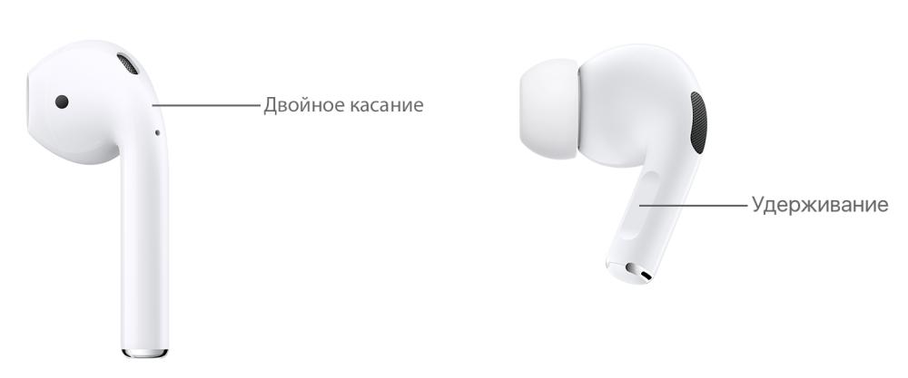 Действия с датчиком нажатия для вызова Siri на AirPods 1, 2 и AirPods Pro