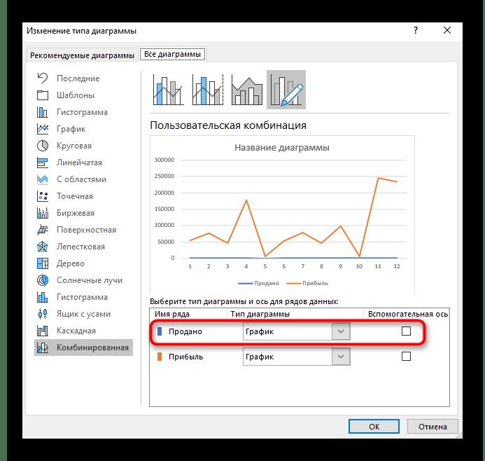 Добавление вспомогательной оси для комбинированной диаграммы в Excel