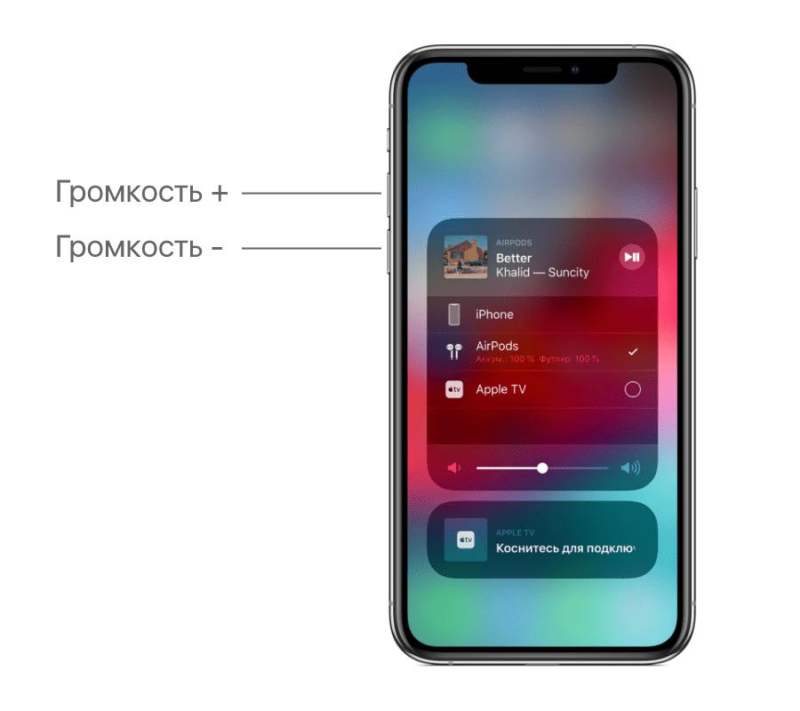 Изменение уровня громкости кнопками на корпусе iPhone