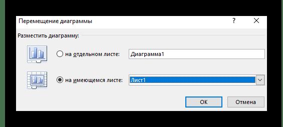 Настройка инструмента перемещения диаграммы на отдельный лист в программе Excel