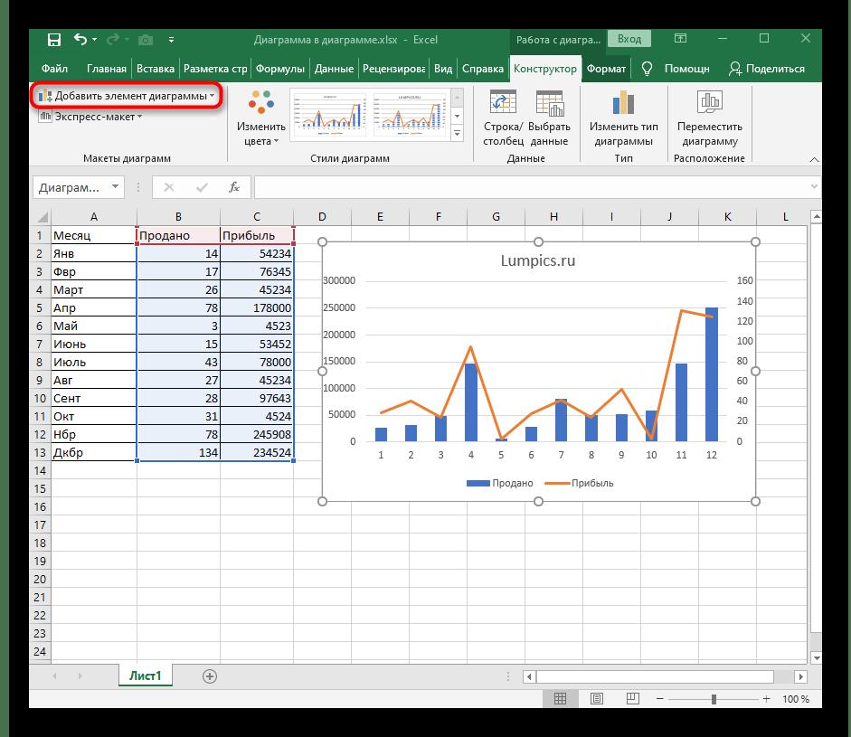 Открытие меню с элементами диаграммы для добавления ее названия в Excel