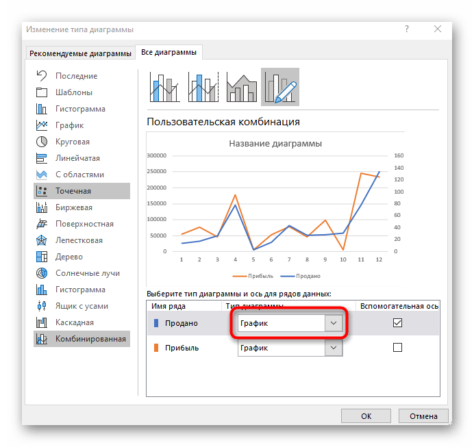 Открытие списка для изменения комбинированной диаграммы в Excel