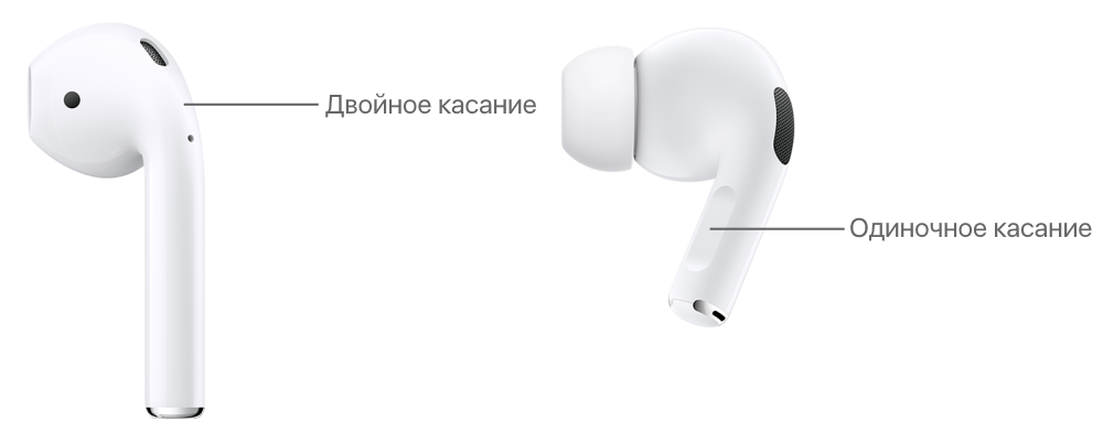 Ответ на звонки в наушниках AirPods 1-го и 2-го и AirPods Pro