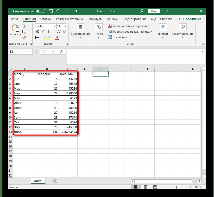 Ознакомление с примером для создания диаграммы в диаграмме Excel