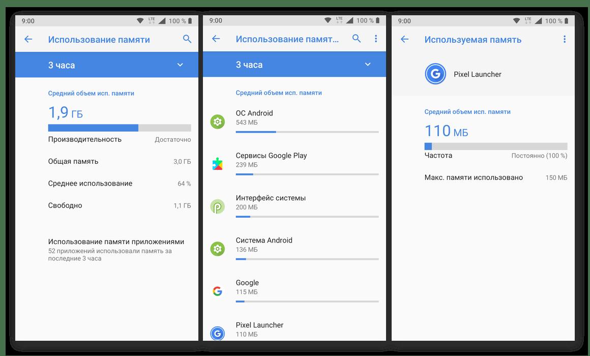 Пример очистки оперативной памяти на мобильном устройстве