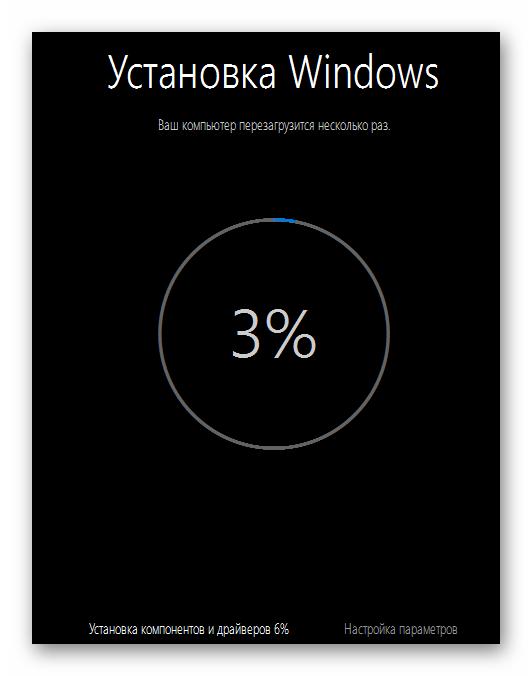 Процесс установки Windows 10 и компонентов с сохранением личной информации