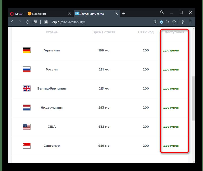 Проверка доступности сайта при возникновении проблемы Не удается получить доступ к сайту в Opera