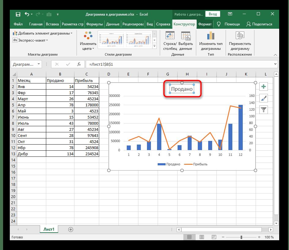 Успешная настройка автоматизации названия диаграммы в Excel