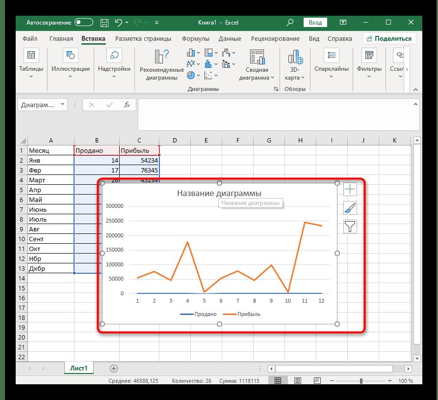 Успешное добавление комбинированной диаграммы в таблицу Excel
