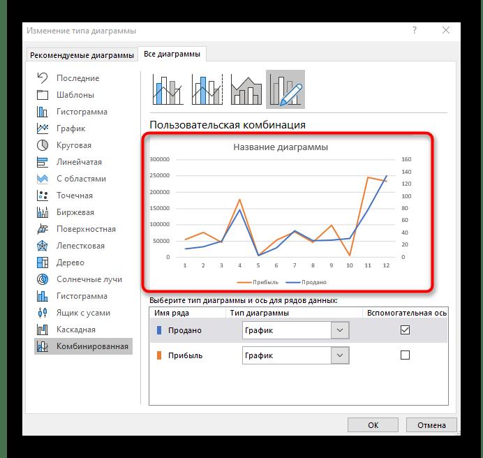 Успешное добавление вспомогательной оси для диаграммы в Excel
