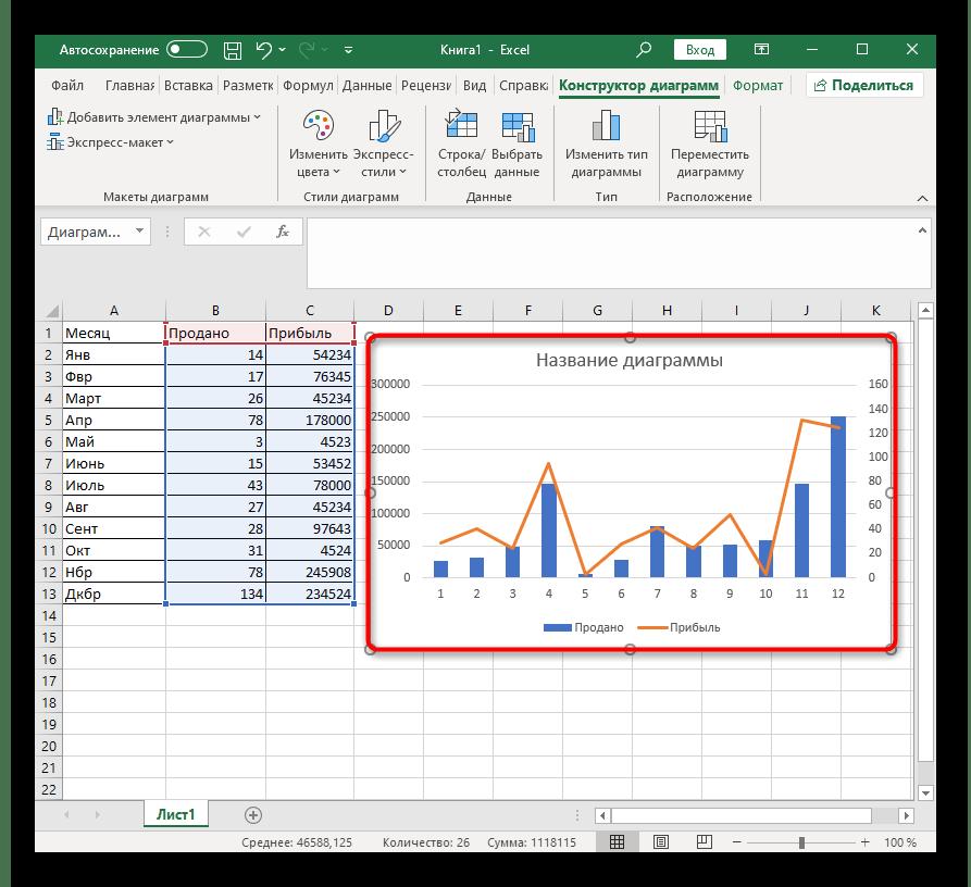Успешное изменение диаграммы в диаграмме Excel