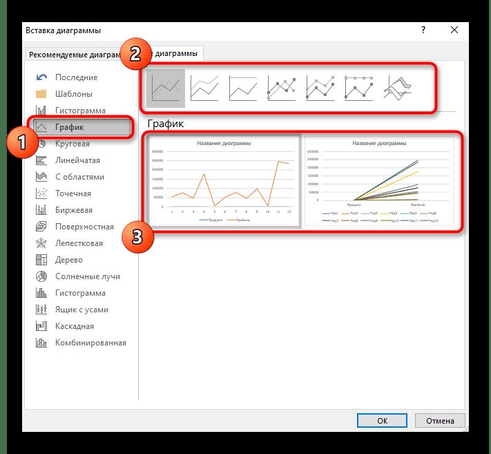 Выбор графика при добавлении его на график в программе Excel