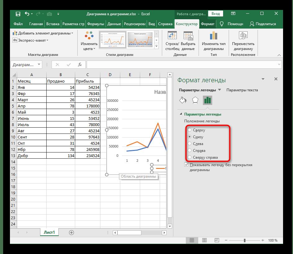 Выбор нового расположения для легенды при добавлении графика на график в Excel