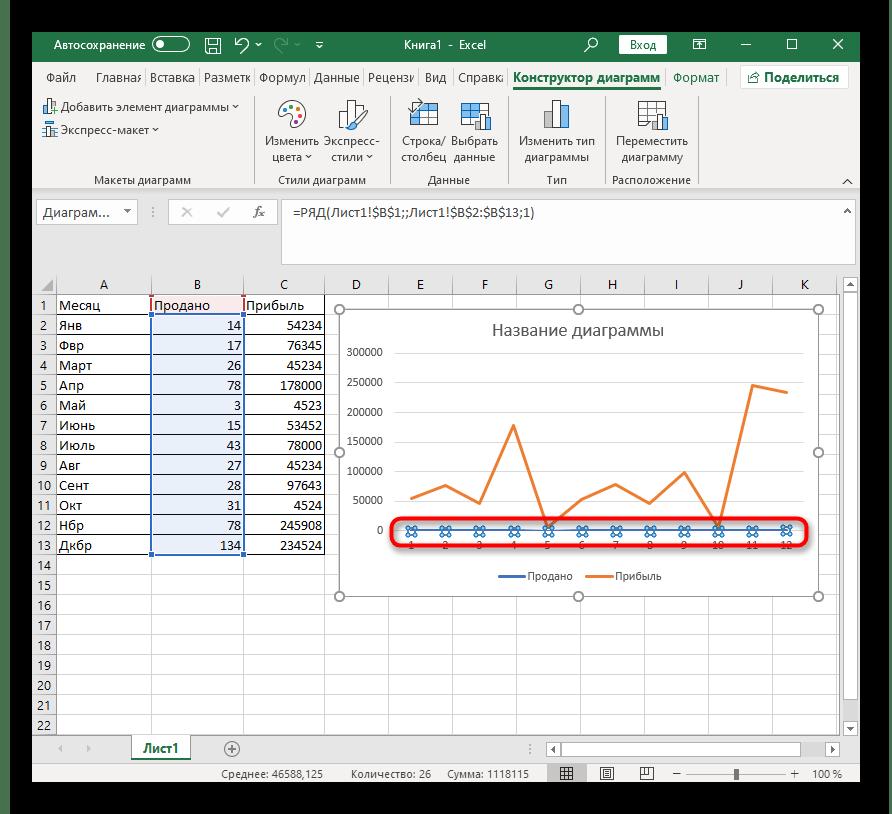 Выбор строки для добавления вспомогательной оси диаграммы в Excel
