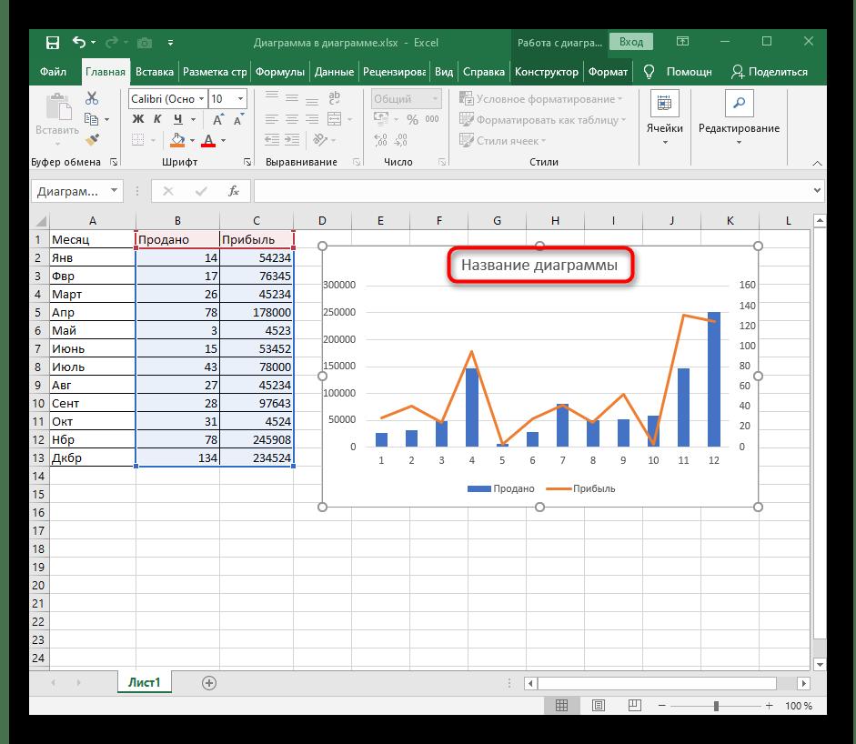 Выделение стандартного названия диаграммы для его дальнейшего редактирования в Excel