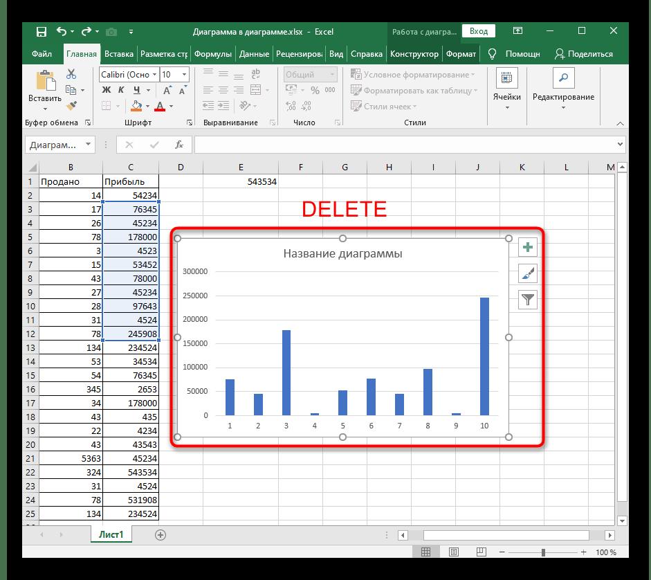 Использование горячей клавиши для быстрого удаления диаграммы в Excel