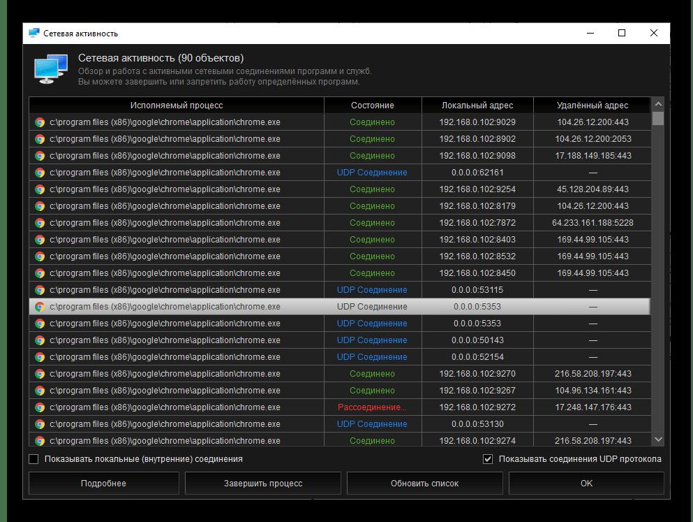 Компонент Сетевая активность в программе Kerish Doctor 2020 для Windows