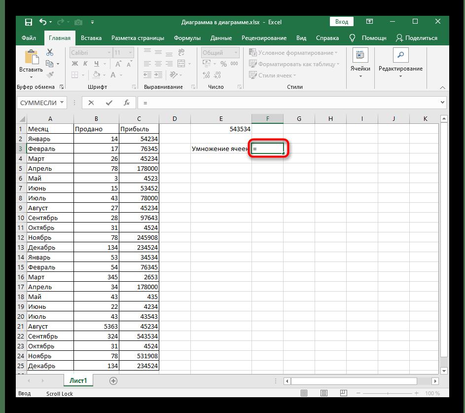 Начало создания формулы для умножения ячейки на ячейку в программе Excel