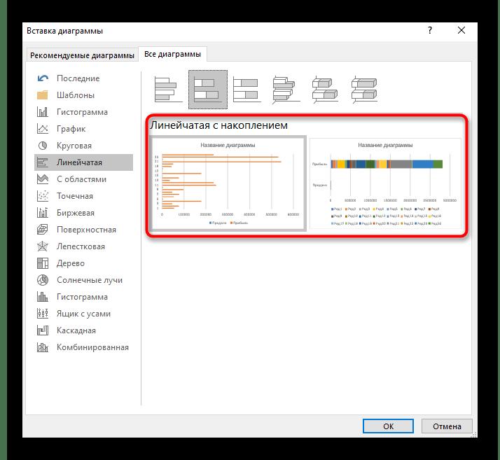 Ознакомление с линейчатой диаграммой с накоплением в Excel