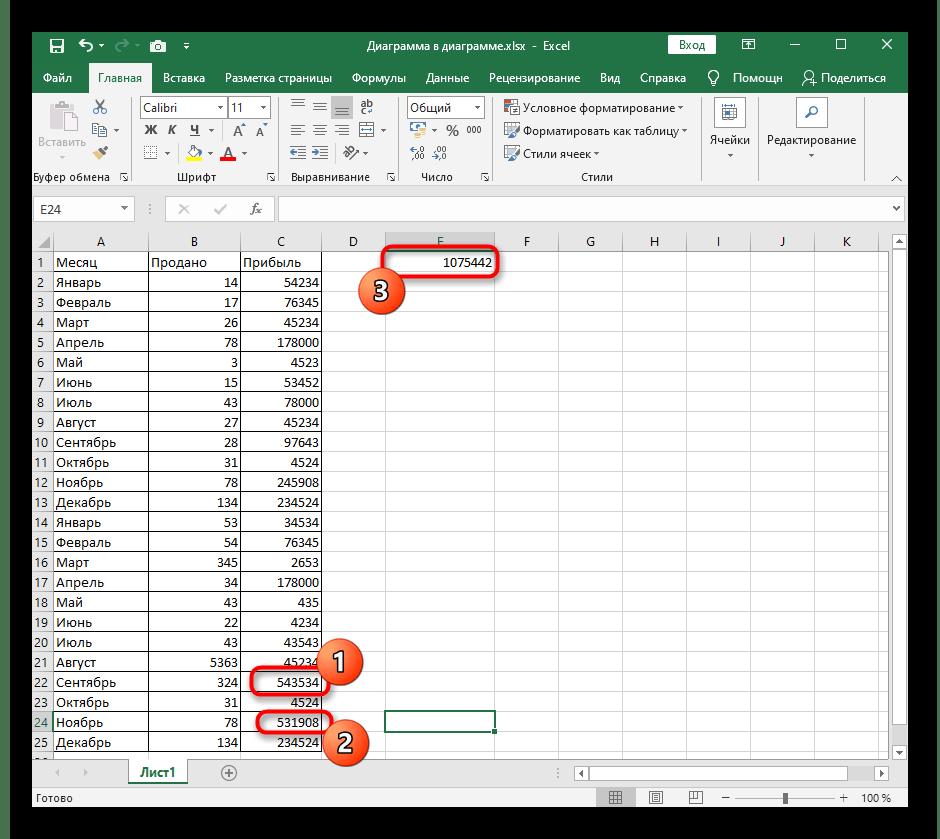 Ознакомление с результатом стандартного применения функции СУММЕСЛИ в Excel