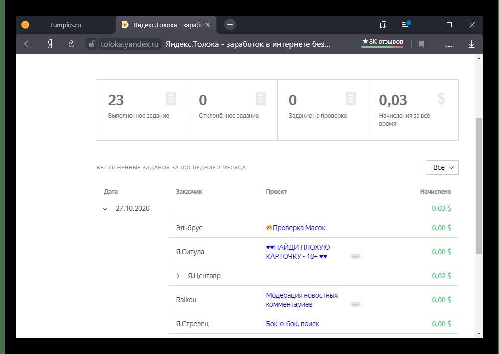 Просмотр статистики исполнителя на веб-сайте Яндекс.Толока
