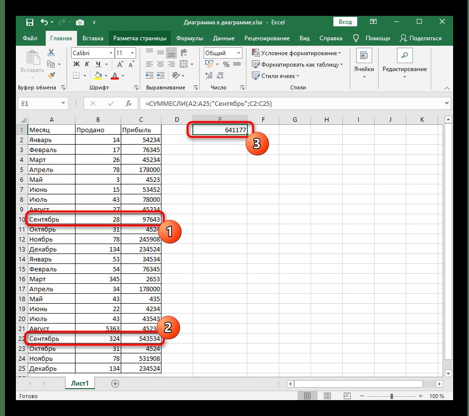 Результат использования функции СУММЕСЛИ в Excel при сопоставлении названий