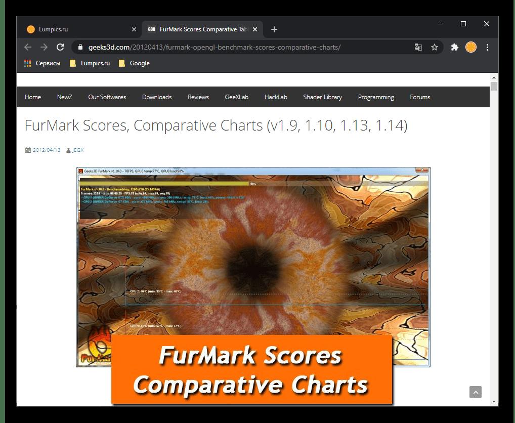 Сравнение результатов проверки видеокарты в программе Furmark для ПК на сайте разработчика