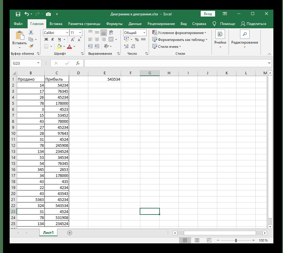 Успешное удаление диаграммы в Excel через инструмент Вырезать в контекстном меню