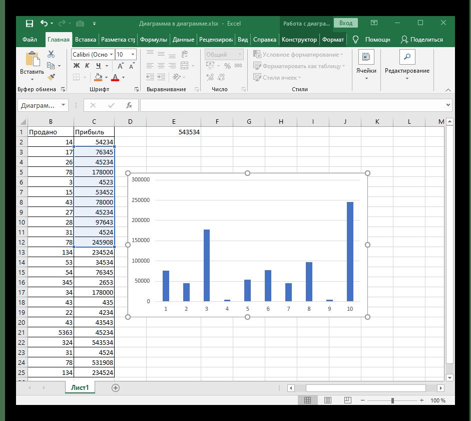 Успешное удаление содержимого диаграммы при помощи горячей клавиши в Excel