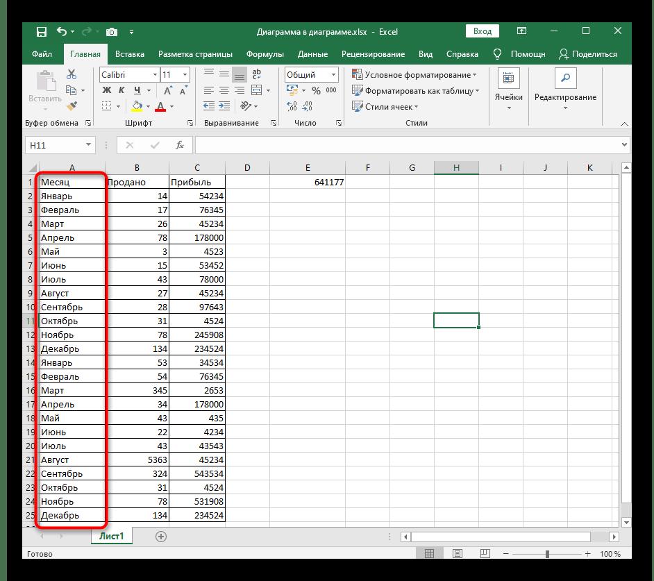 Выбор диапазона ячеек для использования функции СУММЕСЛИ в Excel при сопоставлении названий
