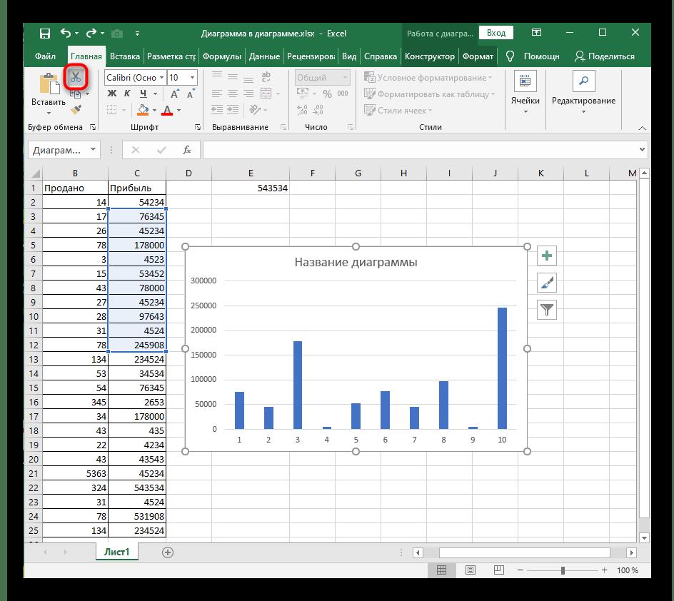 Выбор инструмента Вырезать для удаления диаграммы в Excel через блок Буфер обмена