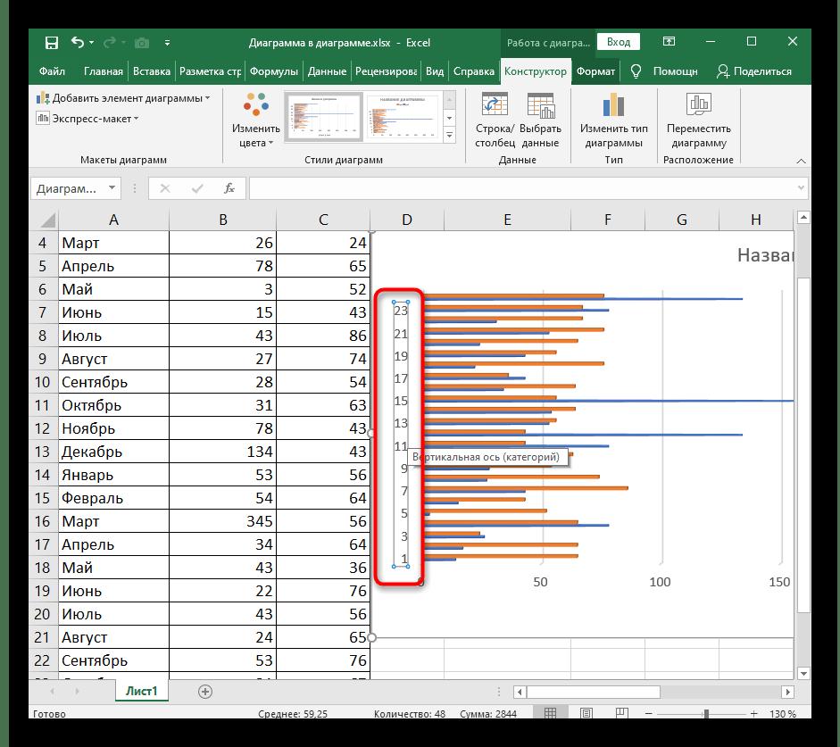 Выбор оси для изменения ее расположения в линейчатой диаграмме Excel