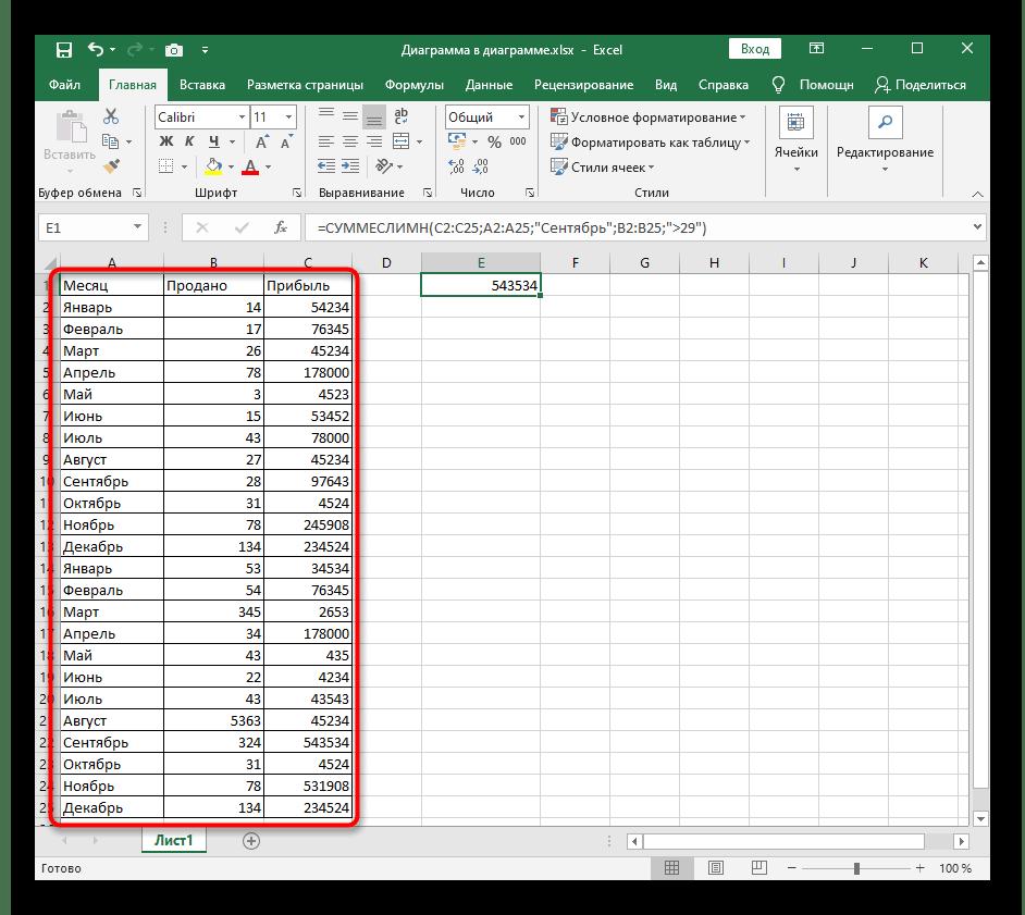 Выбор таблицы для создания функции СУММЕСЛИ в Excel при нескольких значениях
