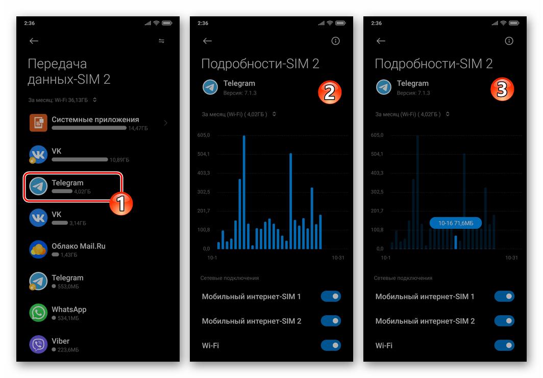 Xiaomi MIUI 12 просмотр сведений о сгенерированном отдельным приложением трафике