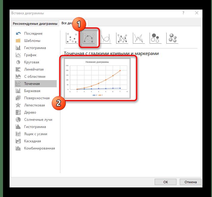 Добавление выбранного графика на лист для создания графика функции X^2 в Excel