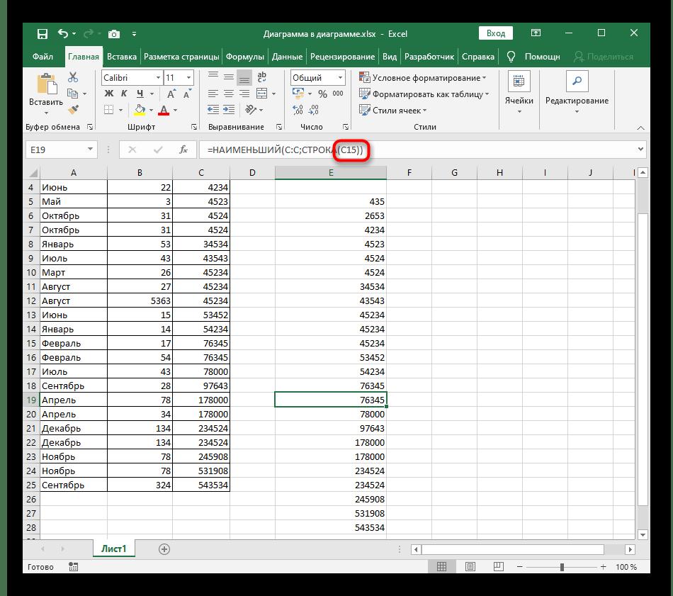 Просмотр изменений в формуле для динамической сортировки по возрастанию в Excel