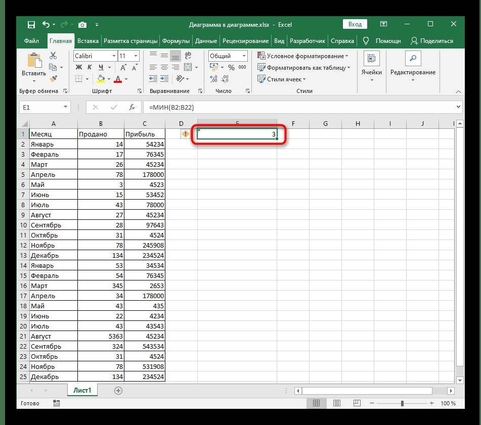 Просмотр результата вывода функции МИН в Excel при использовании одного аргумента