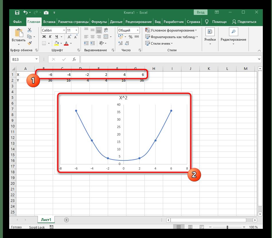 Проверка созданного графика функции при работе с X^2 в Excel