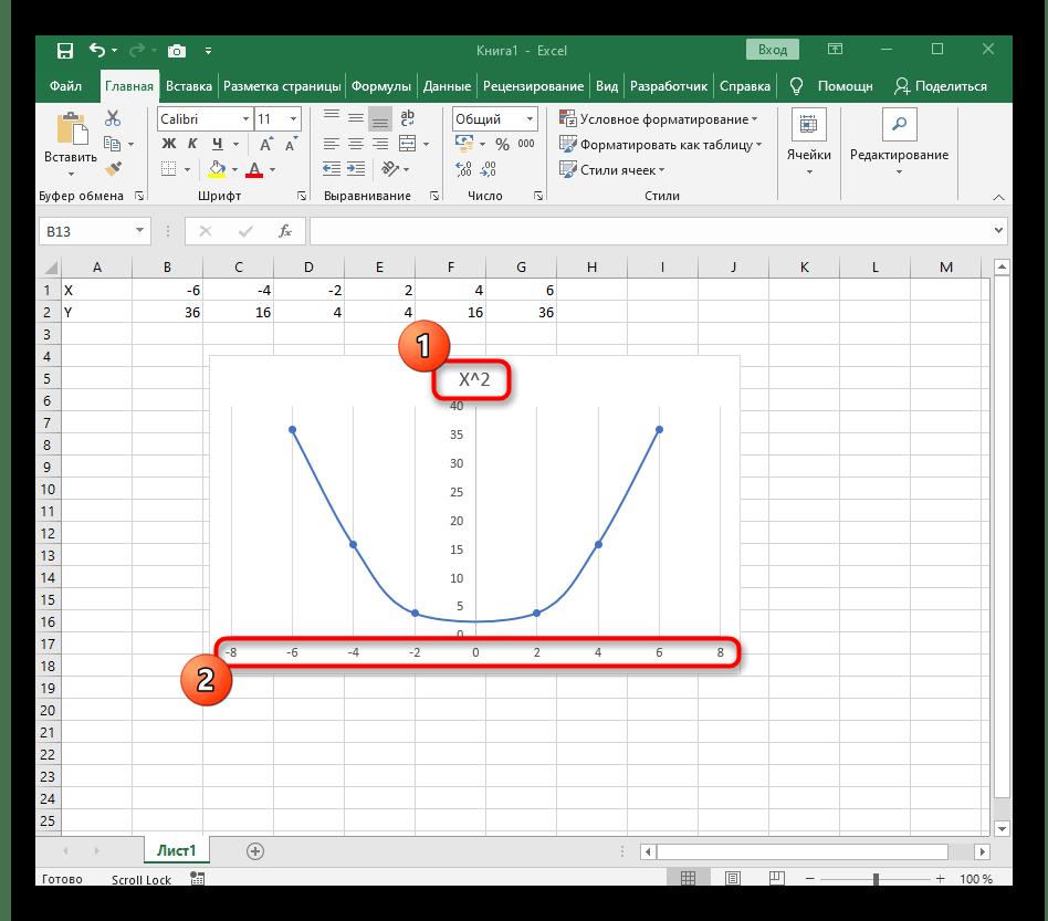 Редактирование графика функции X^2 в Excel после его добавления на лист