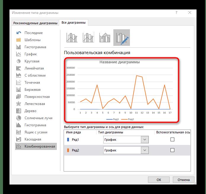 Результат добавления вспомогательной оси выбранного графика в Excel