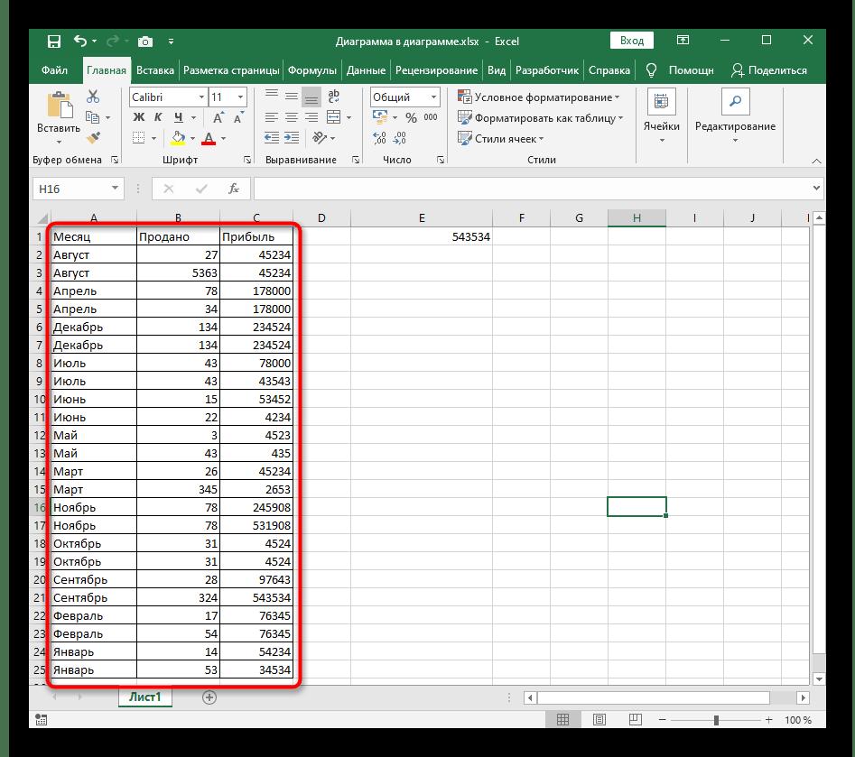 Результат использования настраиваемой сортировки по алфавиту в Excel