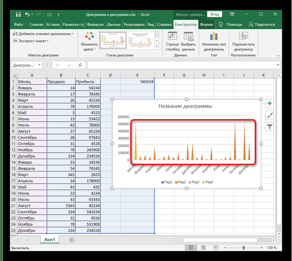 Результат изменения фигуры столбчатой диаграммы в Excel